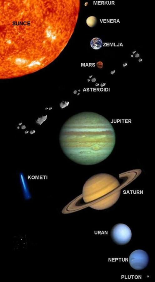 Suncev_sustav