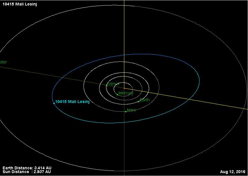 asteroid_Mali_Losinj